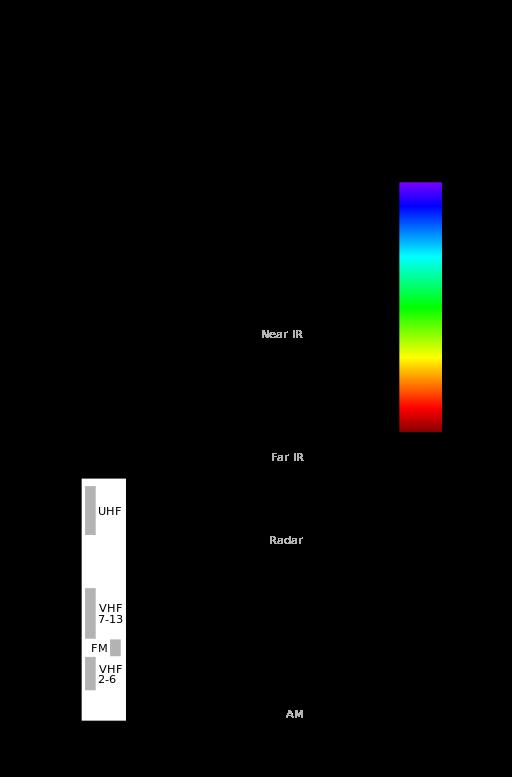 3  breve introdu u00e7 u00e3o ao sensoriamento remoto  u2014 documenta u00e7 u00e3o semi